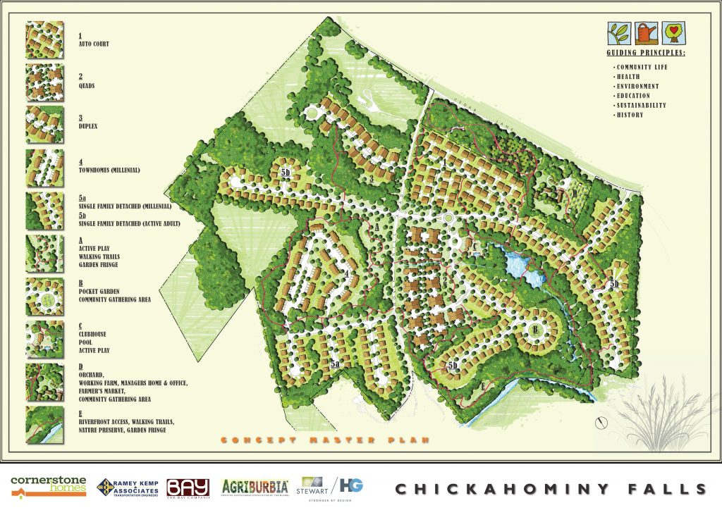 An updated site plan for the Chickahominy Falls development.